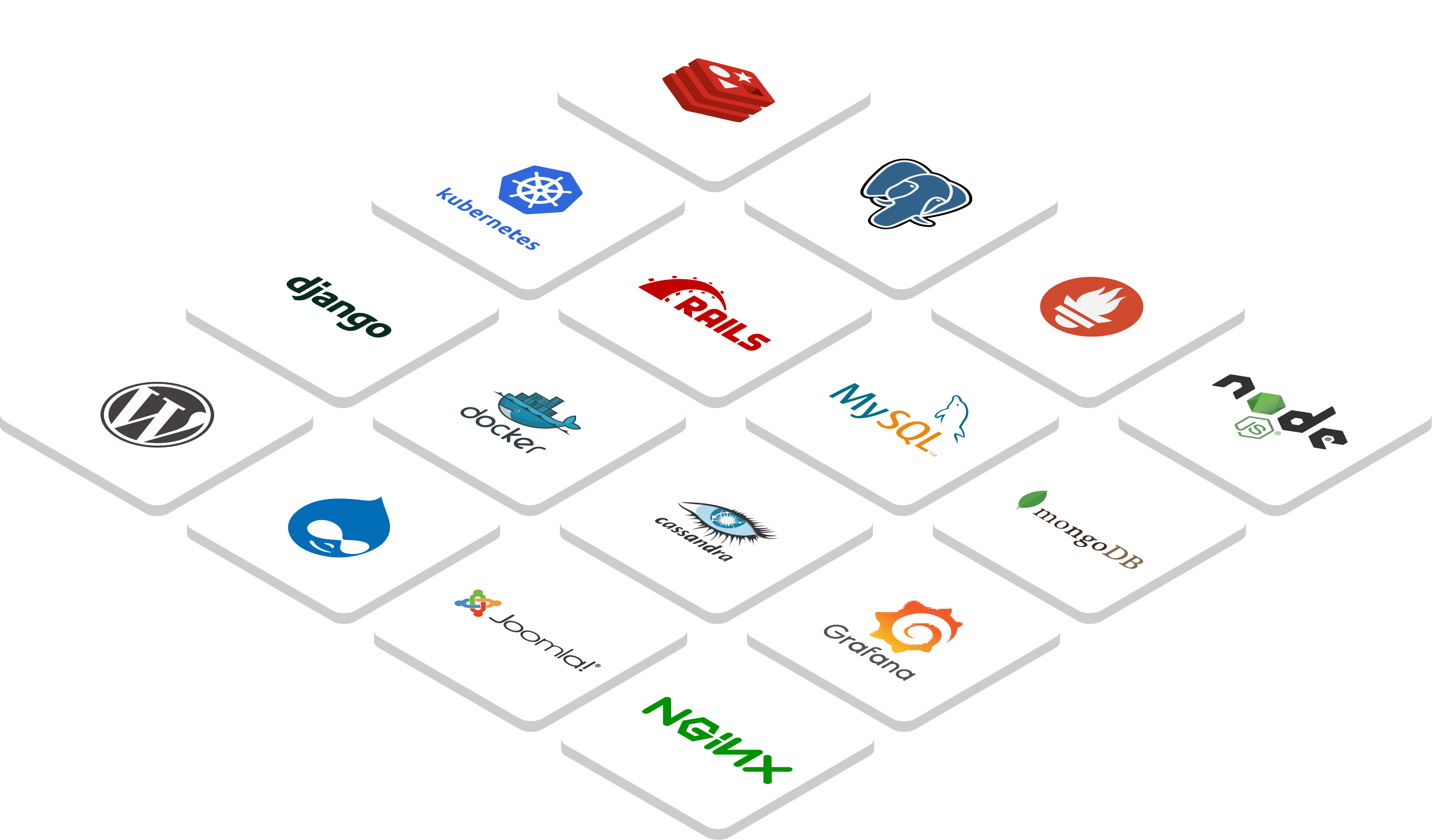 Platform overview user-layer - warren.io